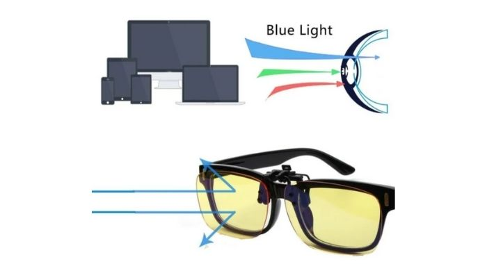 how gaming glasses works